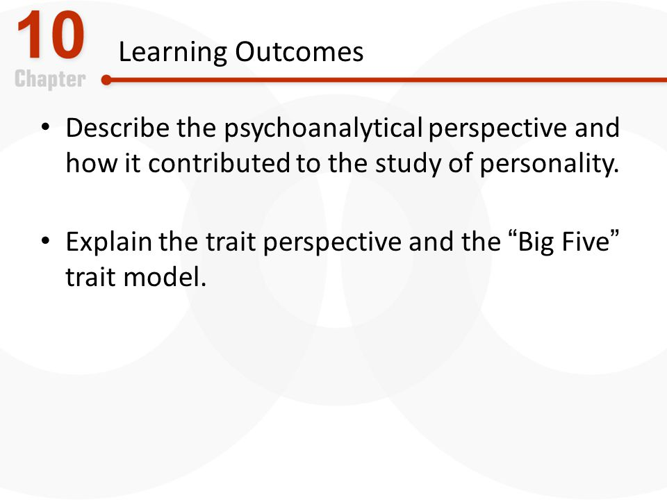 Learning Outcomes Describe the psychoanalytical perspective and how it contributed to the study of personality.