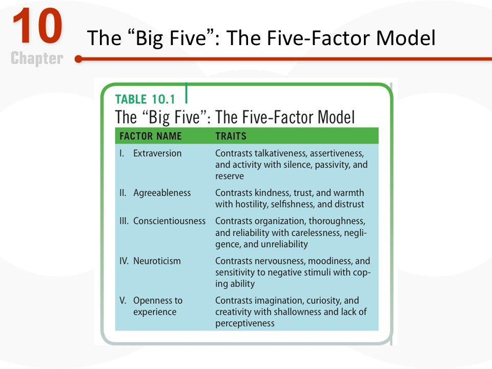 The Big Five : The Five-Factor Model