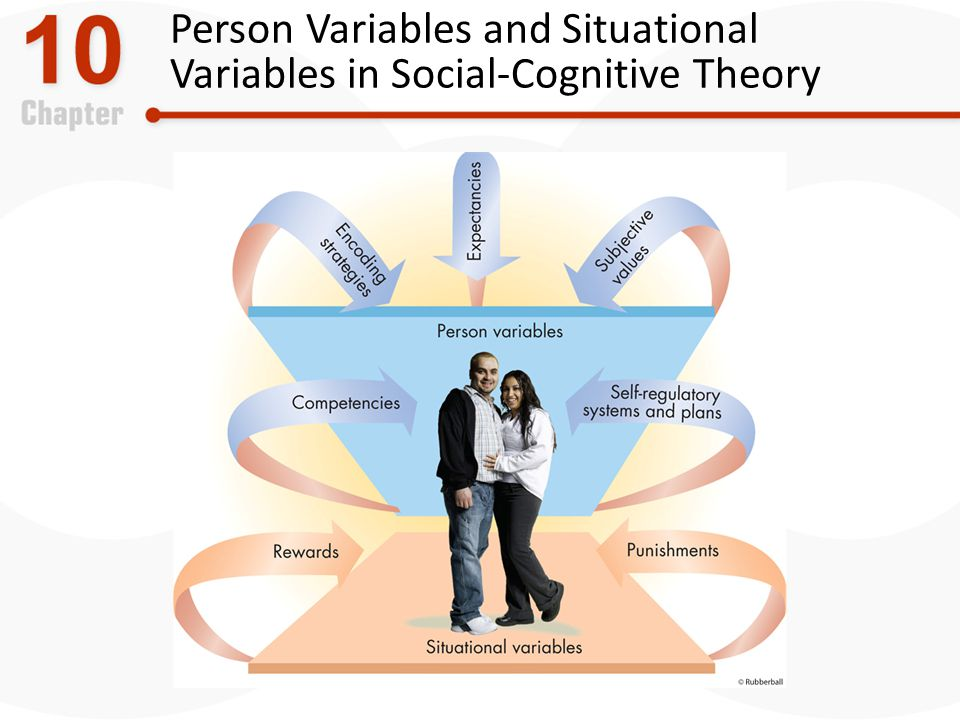 Person Variables and Situational Variables in Social-Cognitive Theory
