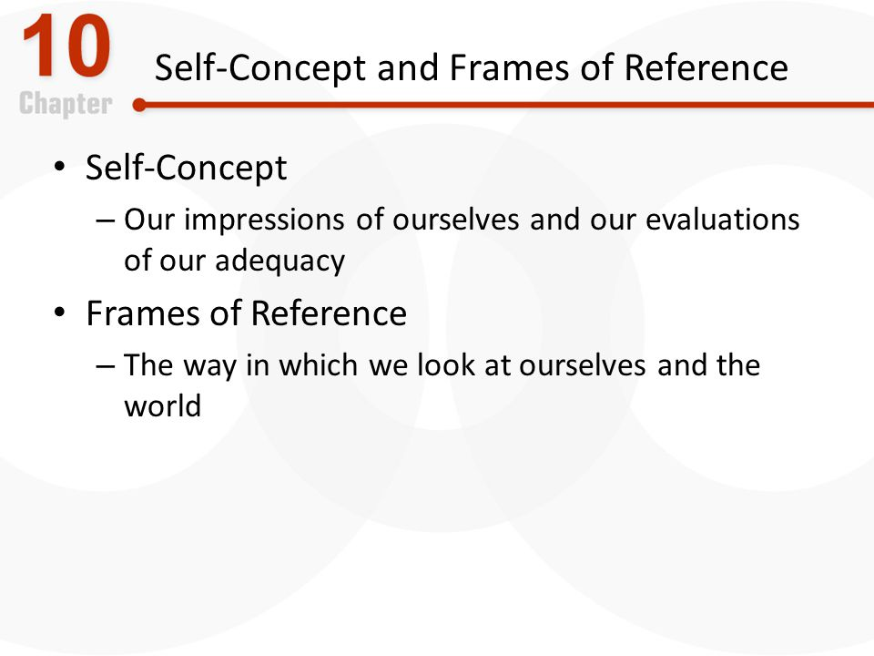 Self-Concept and Frames of Reference