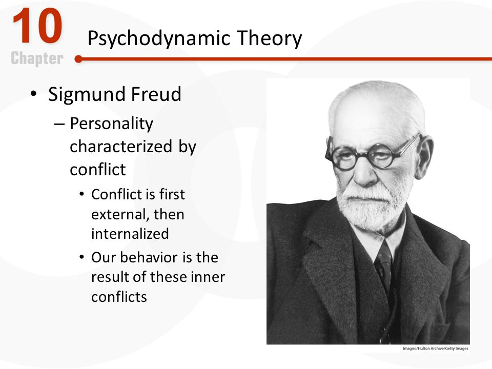 Psychodynamic Theory Sigmund Freud