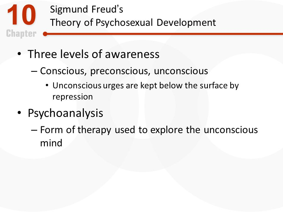 Sigmund Freud's Theory of Psychosexual Development