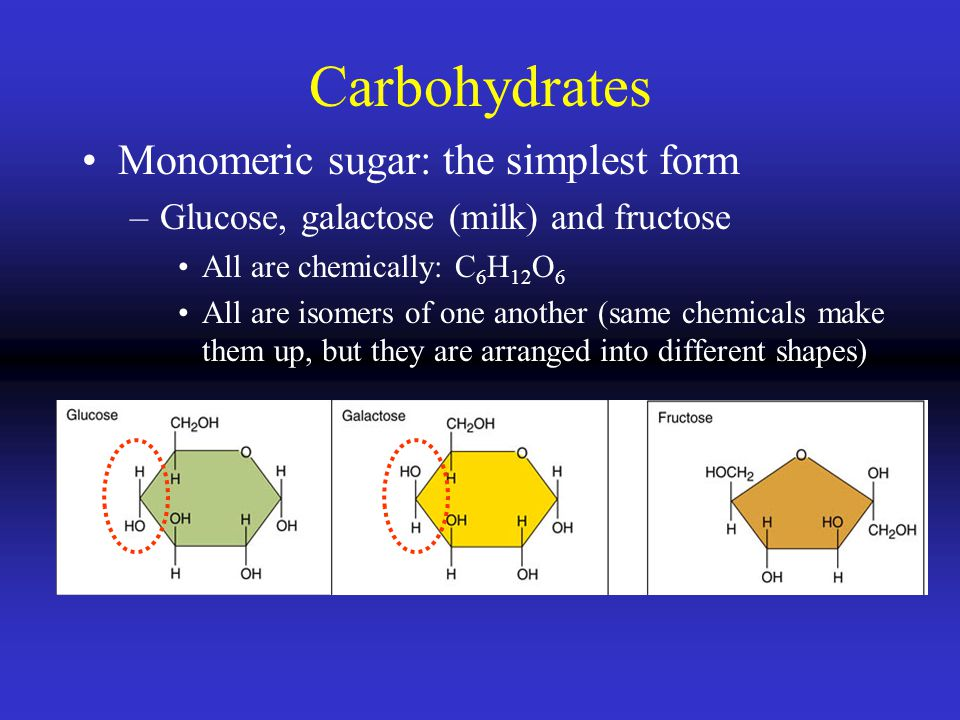Carbohydrates Monomeric sugar: the simplest form