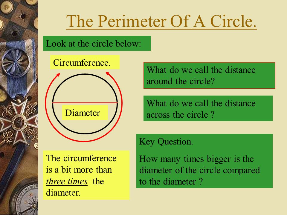 The Perimeter Of A Circle.