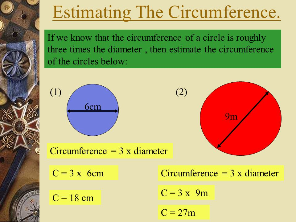 Estimating The Circumference.