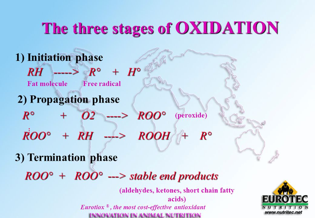 The three stages of OXIDATION