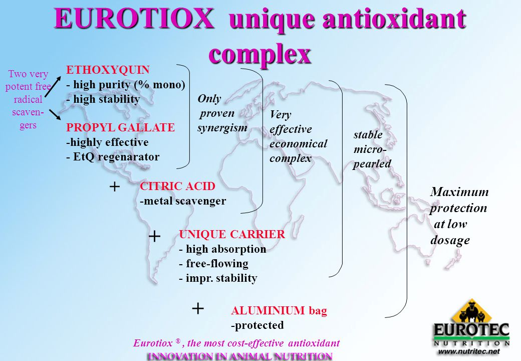 EUROTIOX unique antioxidant complex