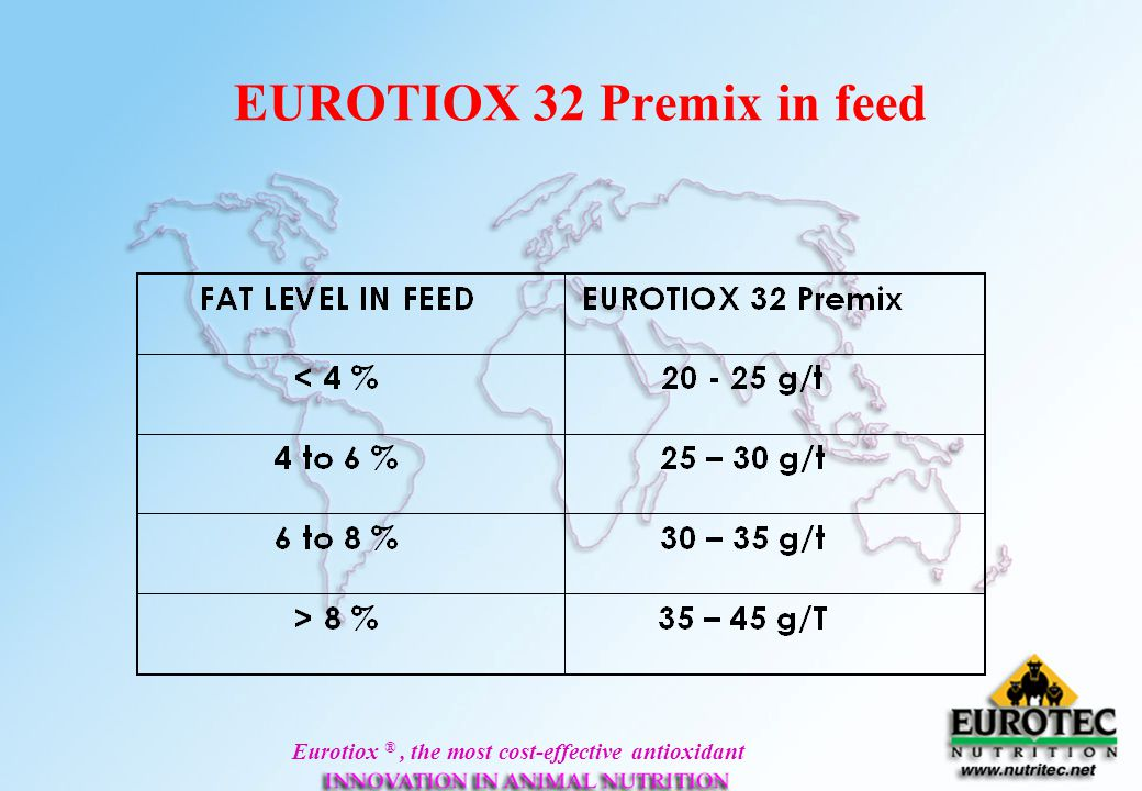 EUROTIOX 32 Premix in feed