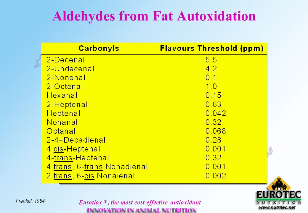 Aldehydes from Fat Autoxidation