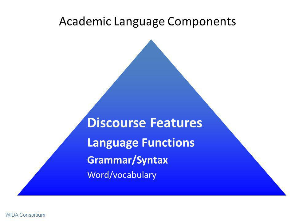 Academic Language Components