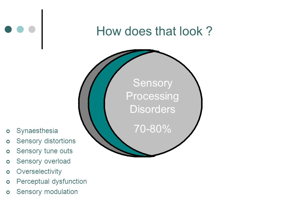 ASD How does that look Sensory Processing Disorders