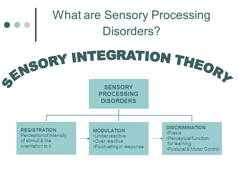 What are Sensory Processing Disorders
