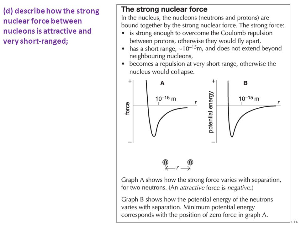 (d) describe how the strong nuclear force between nucleons is attractive and very short-ranged;