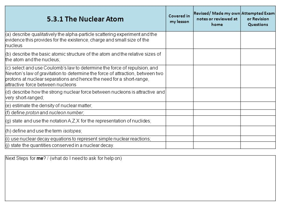 5.3.1 The Nuclear Atom Covered in my lesson