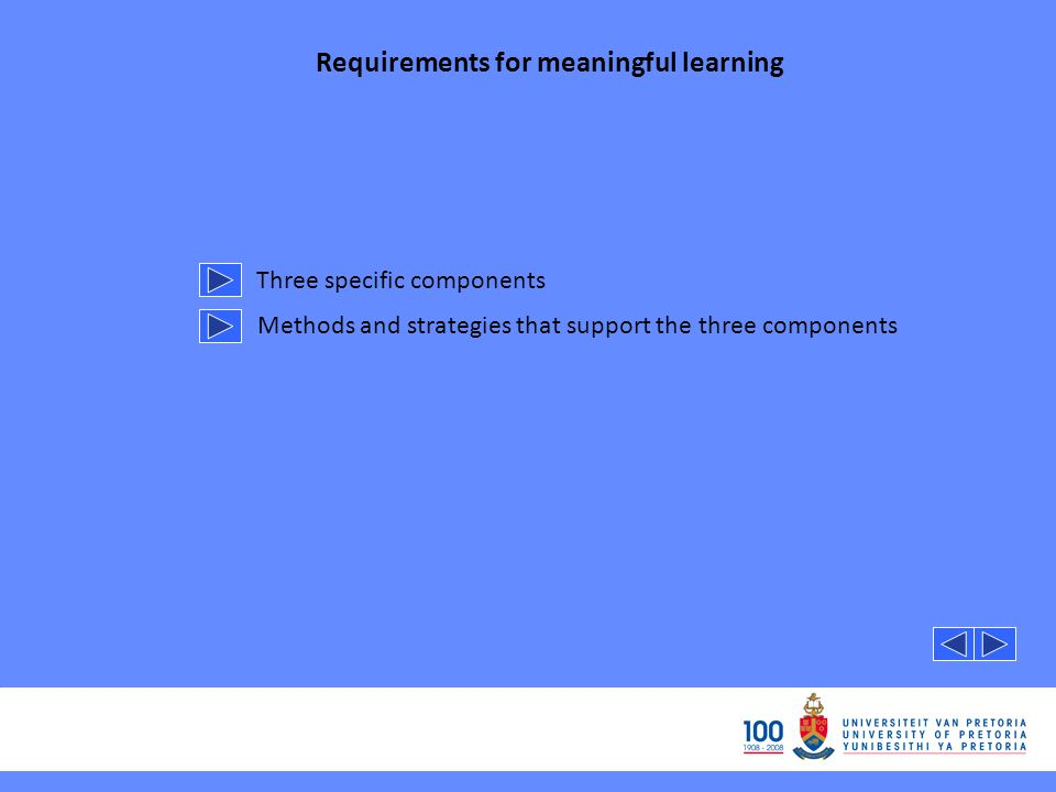 Requirements for meaningful learning