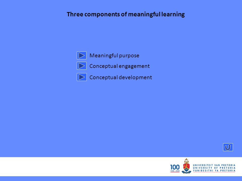 Three components of meaningful learning