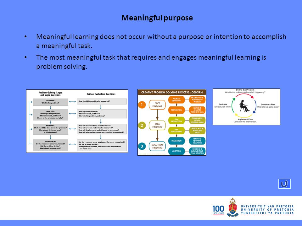 Meaningful purpose Meaningful learning does not occur without a purpose or intention to accomplish a meaningful task.