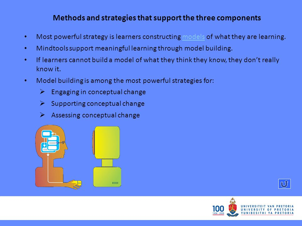 Methods and strategies that support the three components