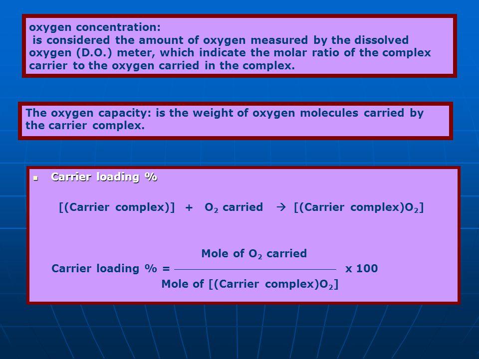 oxygen concentration: