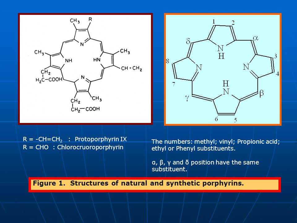 Figure 1. Structures of natural and synthetic porphyrins.