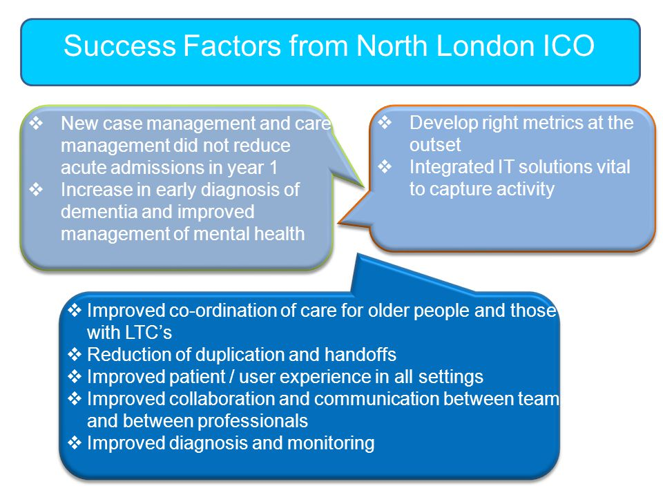 Success Factors from North London ICO