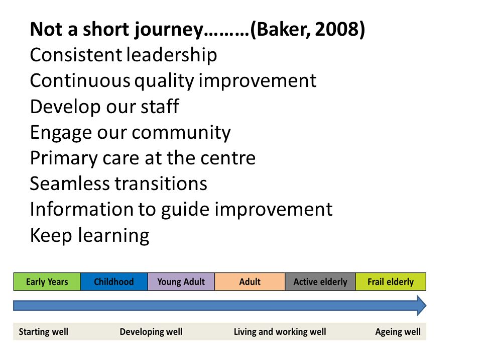 Not a short journey………(Baker, 2008) Consistent leadership Continuous quality improvement Develop our staff Engage our community Primary care at the centre Seamless transitions Information to guide improvement Keep learning