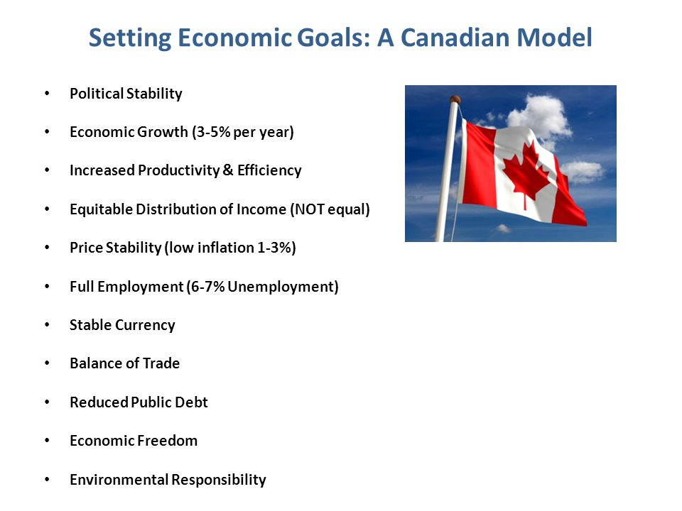 Setting Economic Goals: A Canadian Model