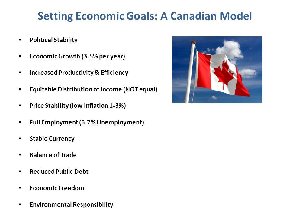 Setting Economic Goals: A Canadian Model
