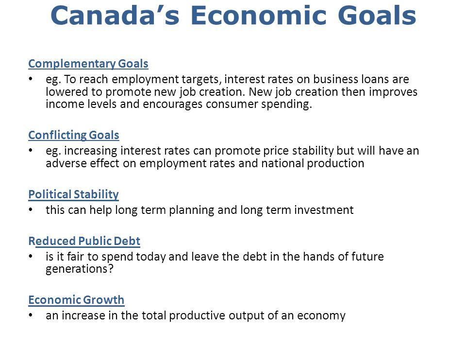 Canada's Economic Goals
