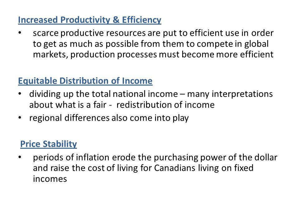 Increased Productivity & Efficiency