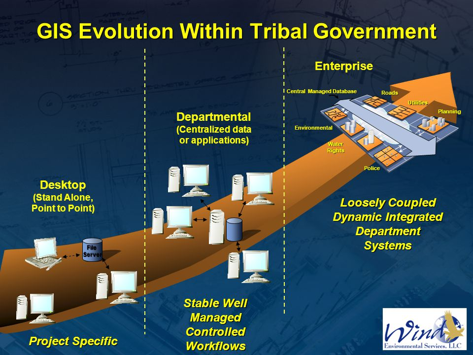 GIS Evolution Within Tribal Government