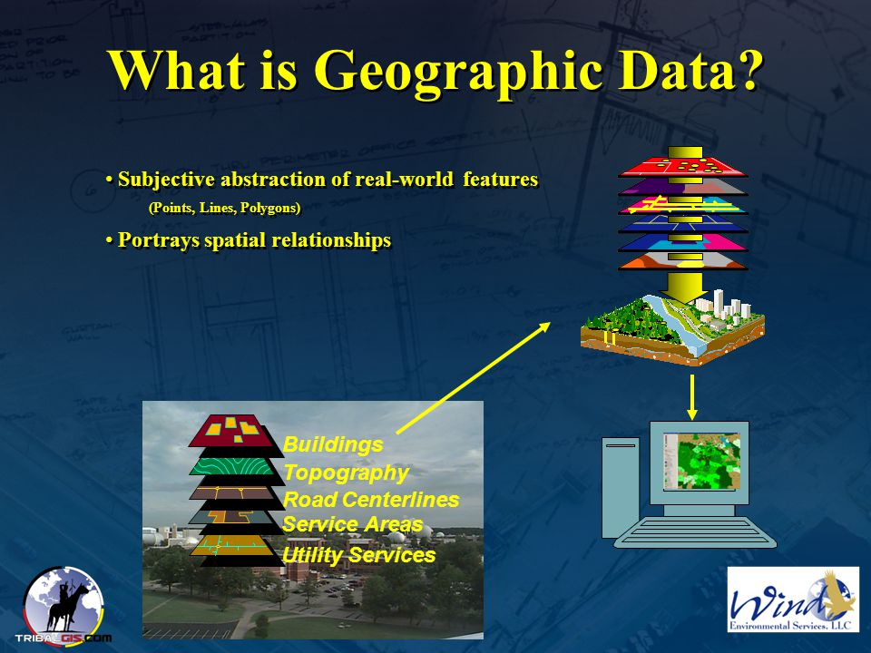 What is Geographic Data