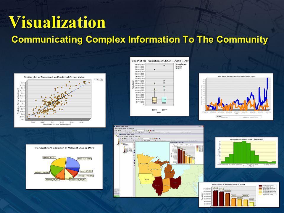 Visualization Communicating Complex Information To The Community