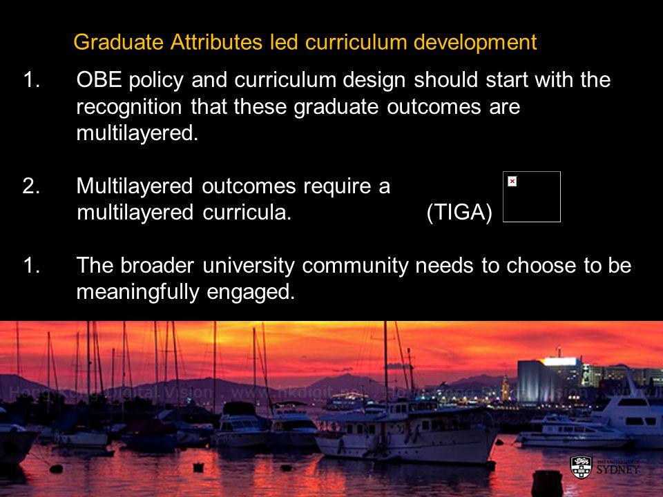 Graduate Attributes led curriculum development