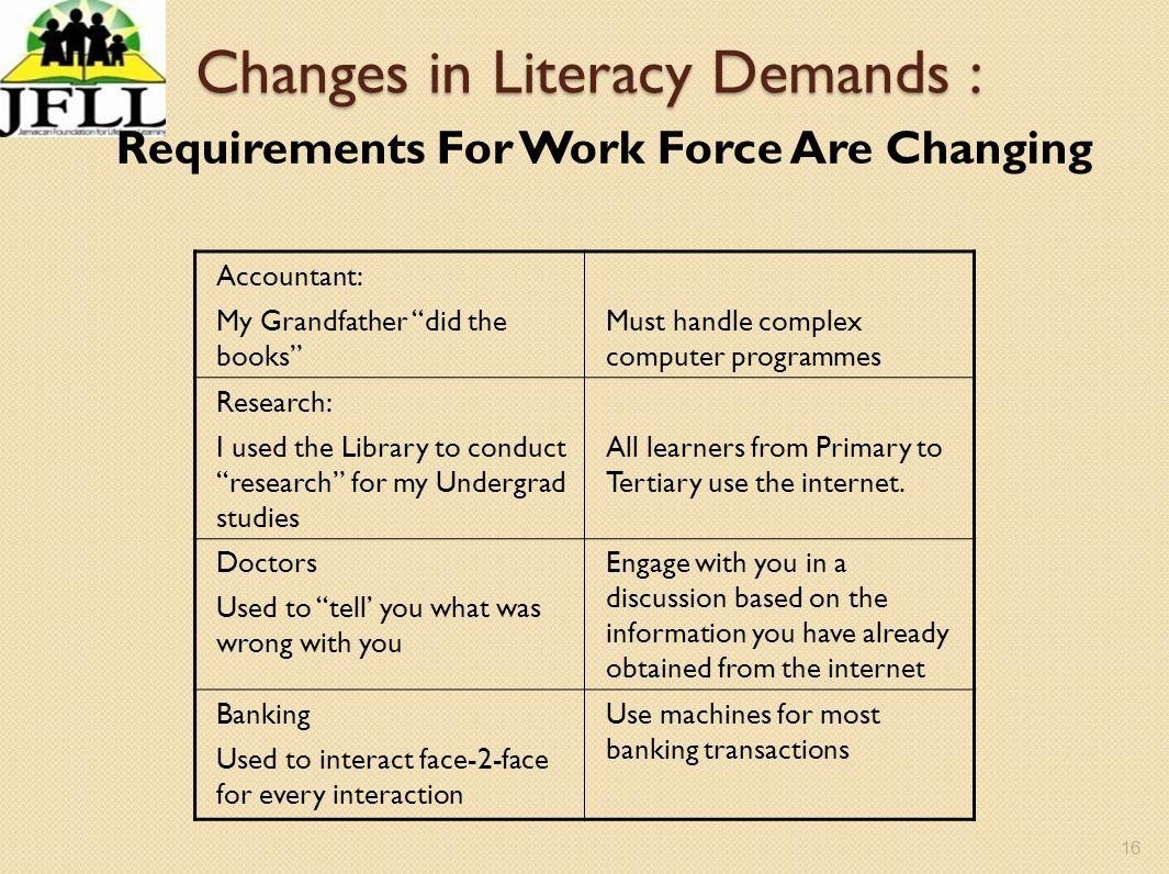 Changes in Literacy Demands :