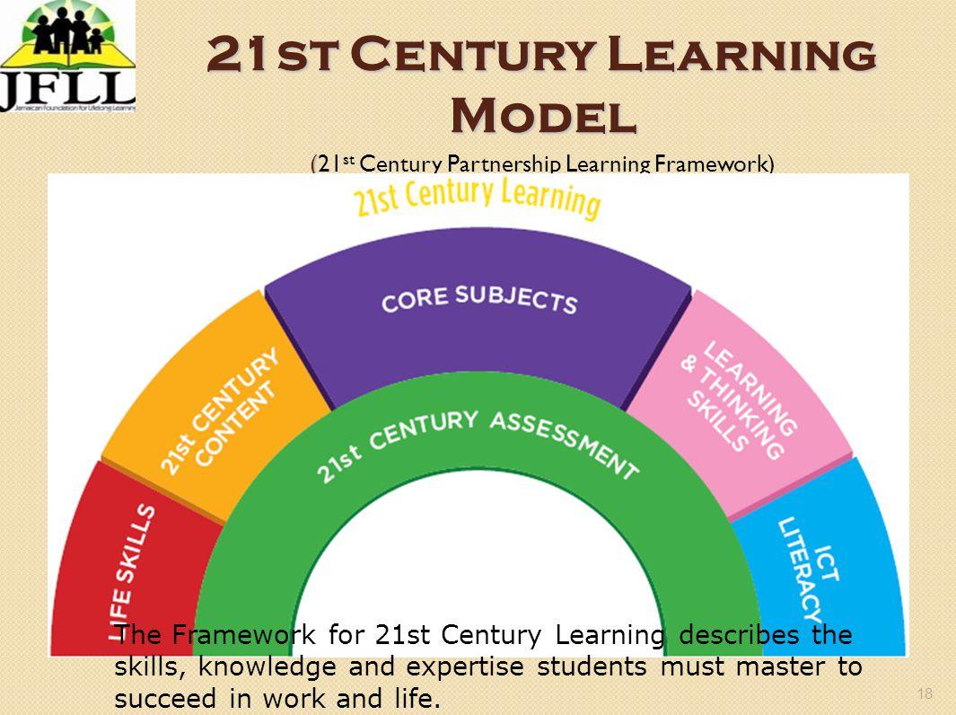 21st Century Learning Model (21st Century Partnership Learning Framework)