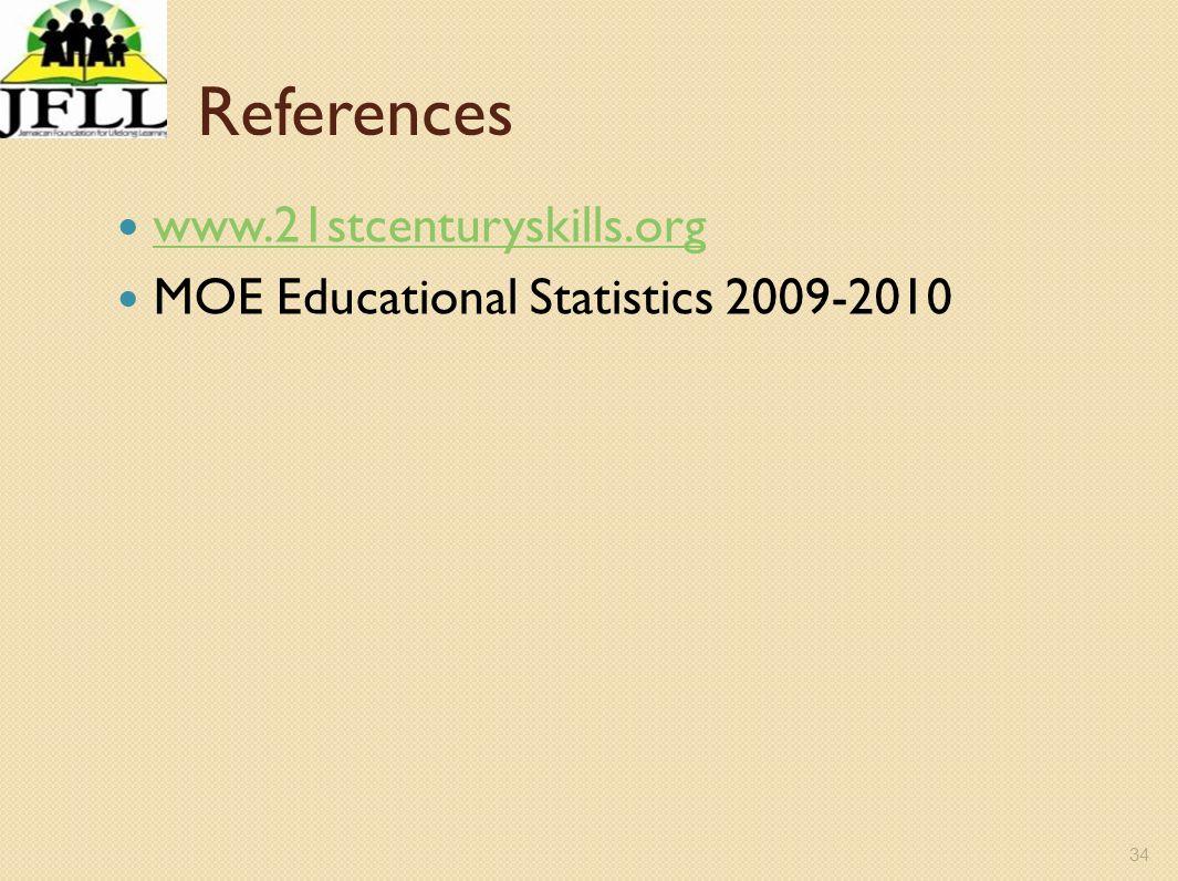 References www.21stcenturyskills.org