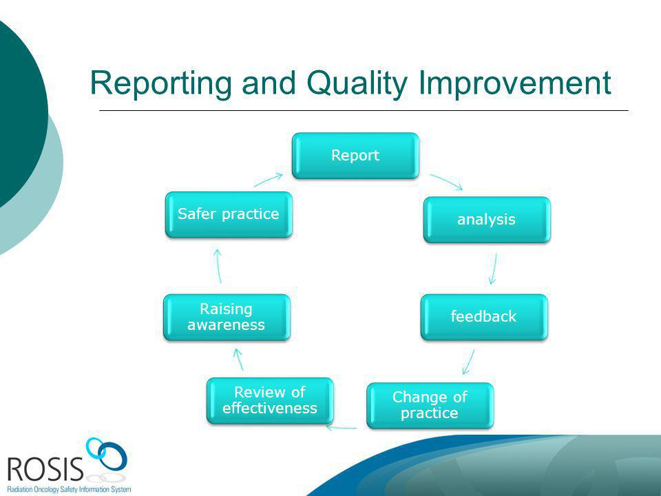 Reporting and Quality Improvement