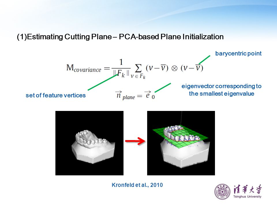 (1)Estimating Cutting Plane – PCA-based Plane Initialization