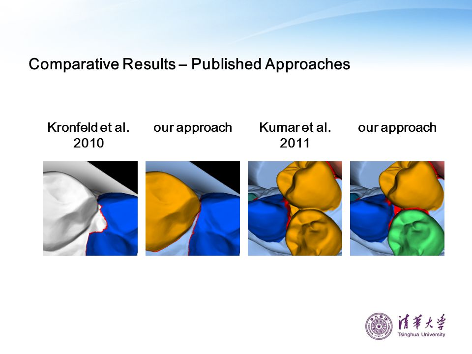 Comparative Results – Published Approaches