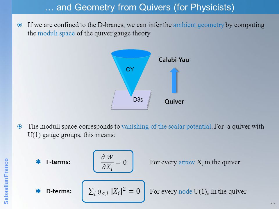… and Geometry from Quivers (for Physicists)
