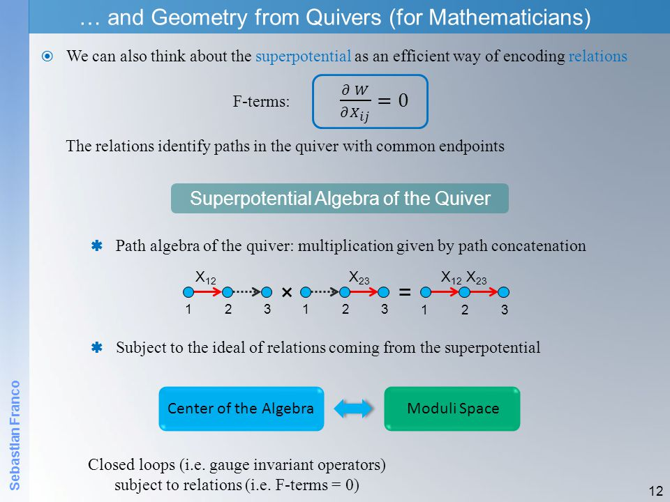 × = … and Geometry from Quivers (for Mathematicians)