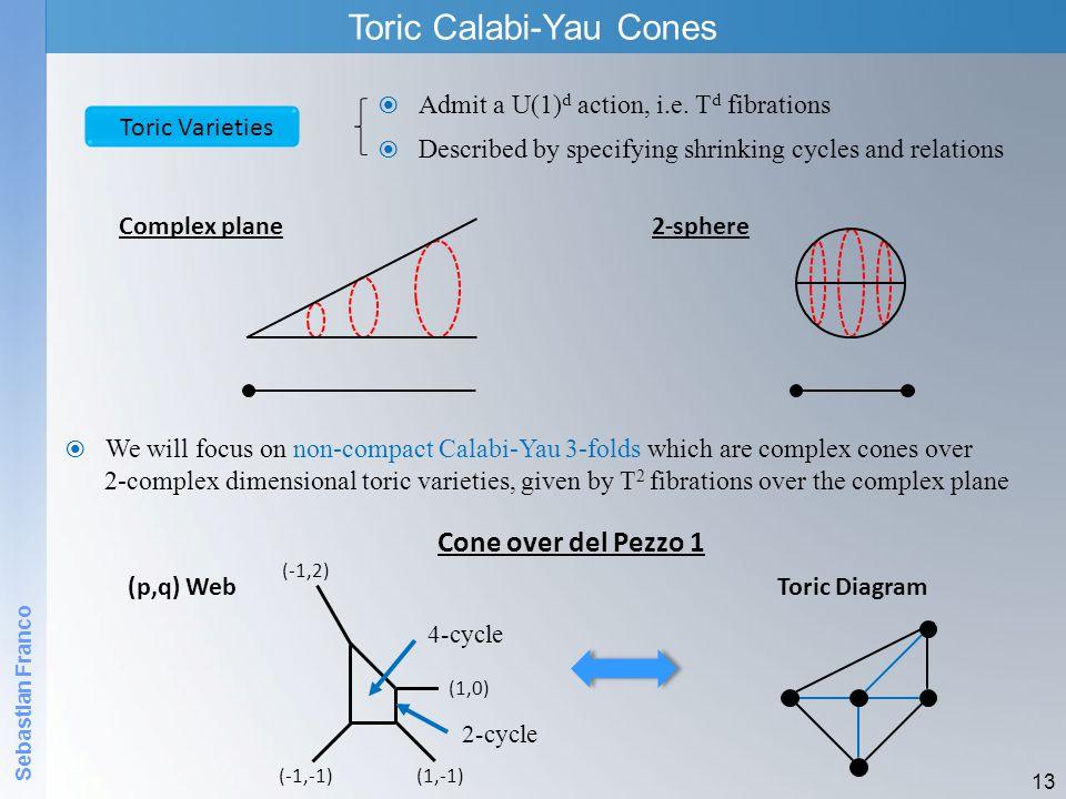 Toric Calabi-Yau Cones