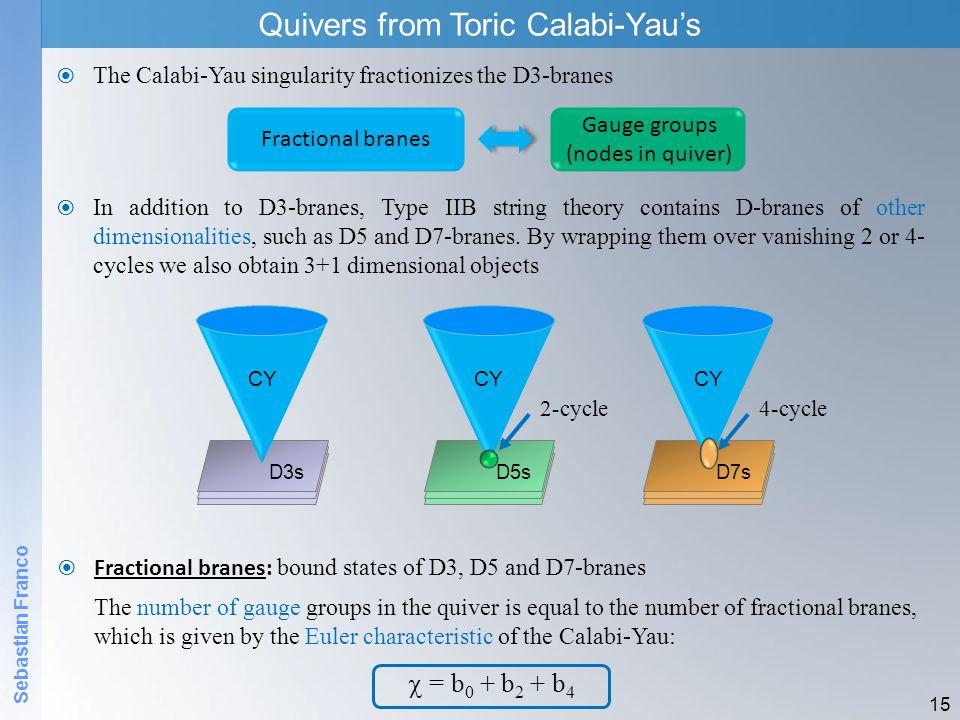 Quivers from Toric Calabi-Yau's