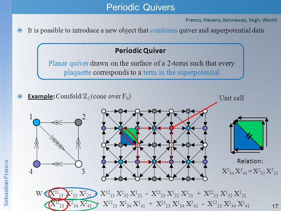 = Periodic Quivers Periodic Quiver 1 2 3 4