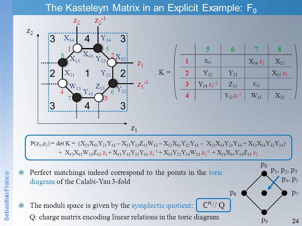 The Kasteleyn Matrix in an Explicit Example: F0