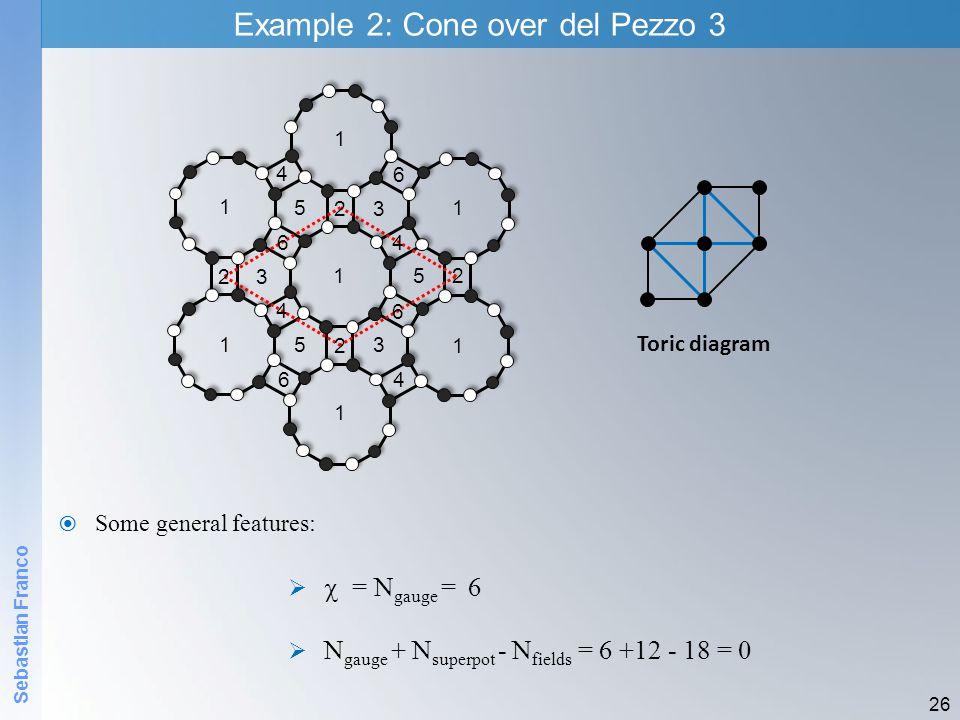 Example 2: Cone over del Pezzo 3