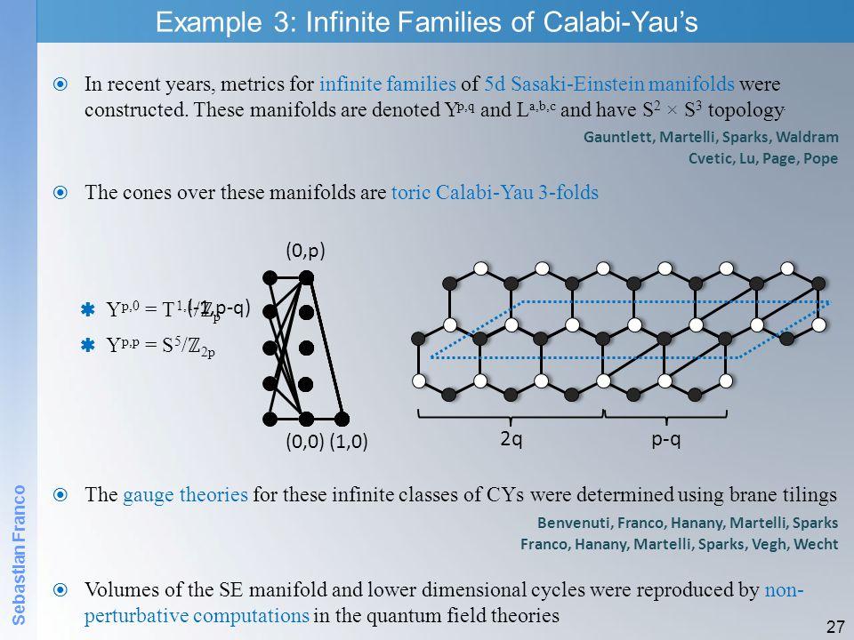Example 3: Infinite Families of Calabi-Yau's