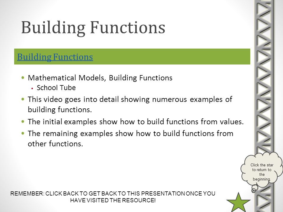 Building Functions Building Functions