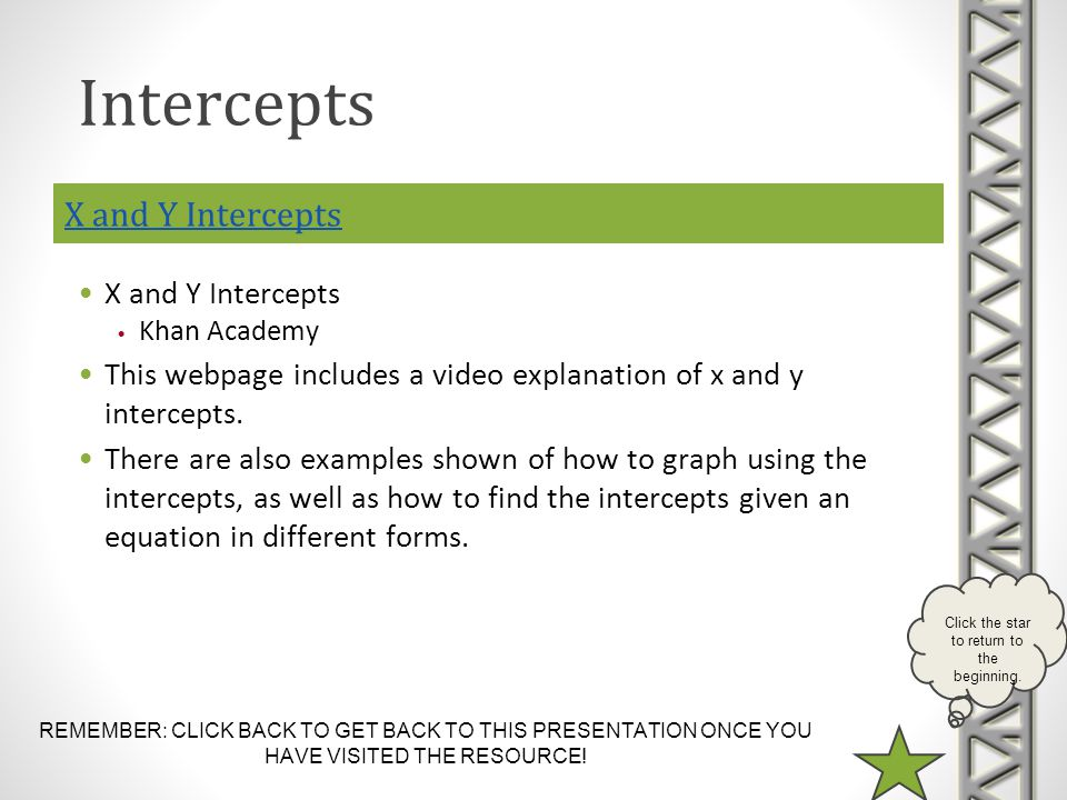Intercepts X and Y Intercepts X and Y Intercepts